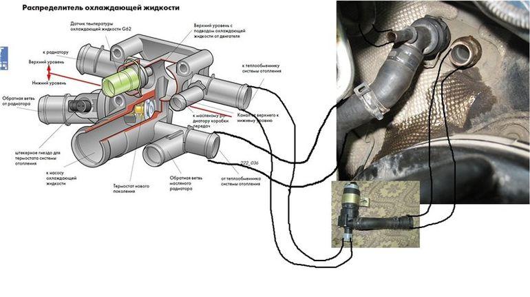 Схема подключения патрубка к системе охлаждения Шкода Октавия