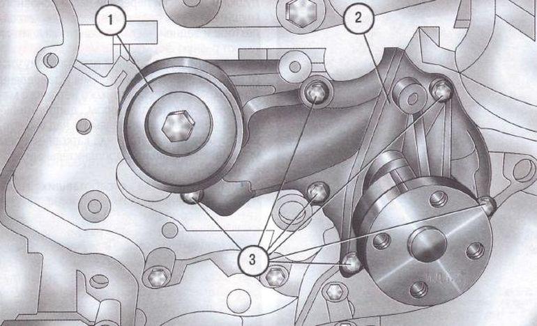 Помпа на Форд Фокус 3